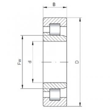 100 mm x 215 mm x 47 mm  ISO NJ320 cylindrical roller bearings