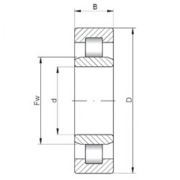 110 mm x 200 mm x 38 mm  ISO NU222 cylindrical roller bearings #1 image